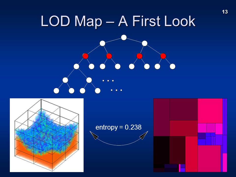 13 LOD Map – A First Look entropy = 0.238
