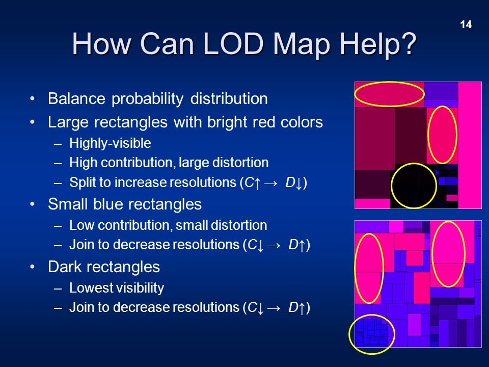 14 How Can LOD Map Help.