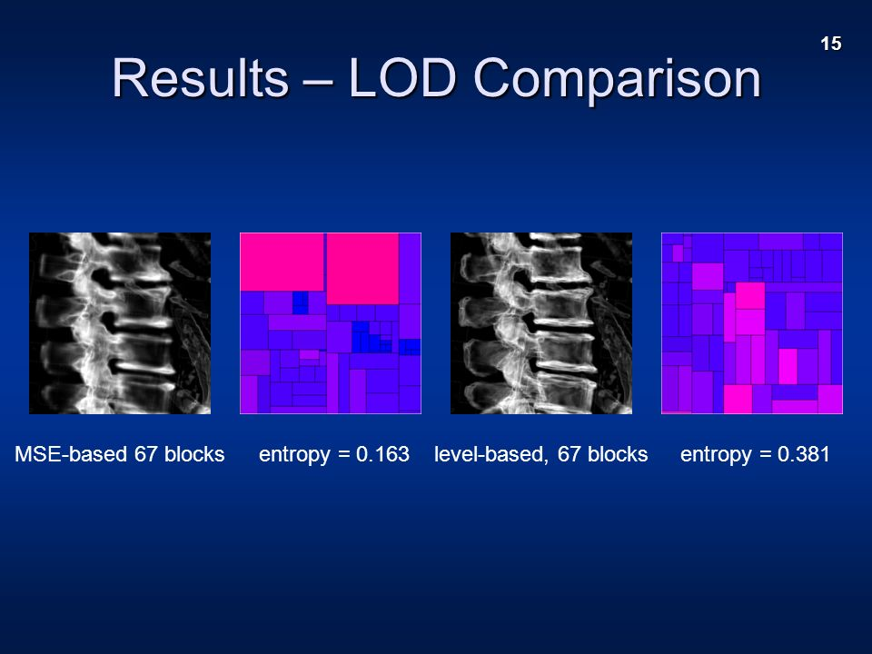 15 Results – LOD Comparison MSE-based 67 blocksentropy = 0.163level-based, 67 blocksentropy = 0.381