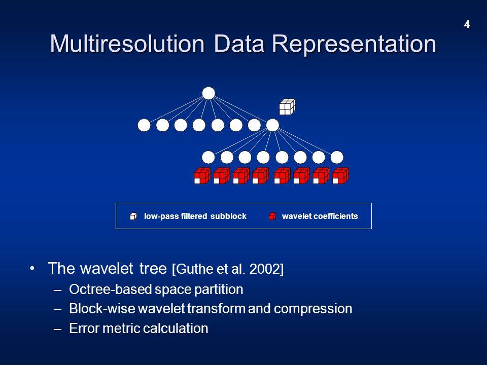 15 Results – LOD Comparison MSE-based 67 blocksentropy = 0.163level-based, 67 blocksentropy = 0.381