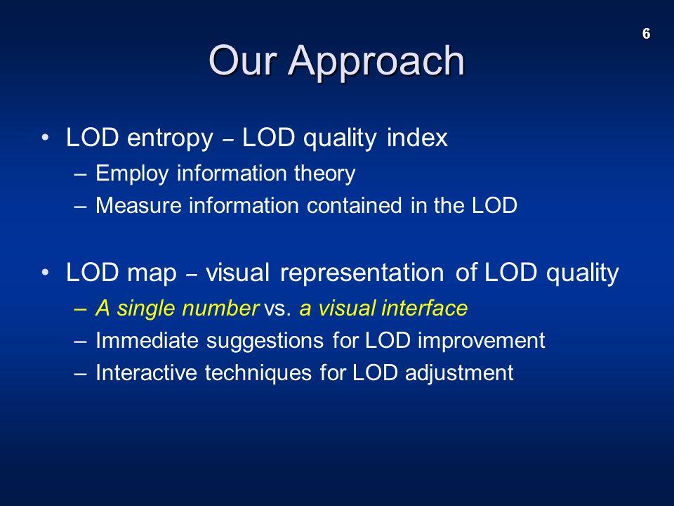 17 Results – View Comparison entropy = 0.330entropy = 0.343entropy = 0.384entropy = 0.390