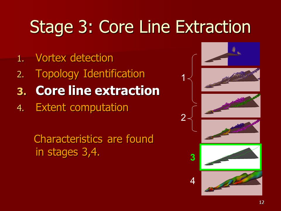 12 Stage 3: Core Line Extraction 1. Vortex detection 2.