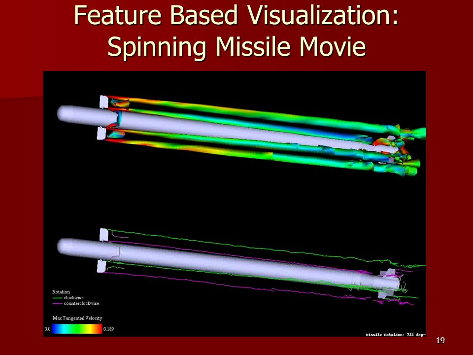 19 Feature Based Visualization: Spinning Missile Movie