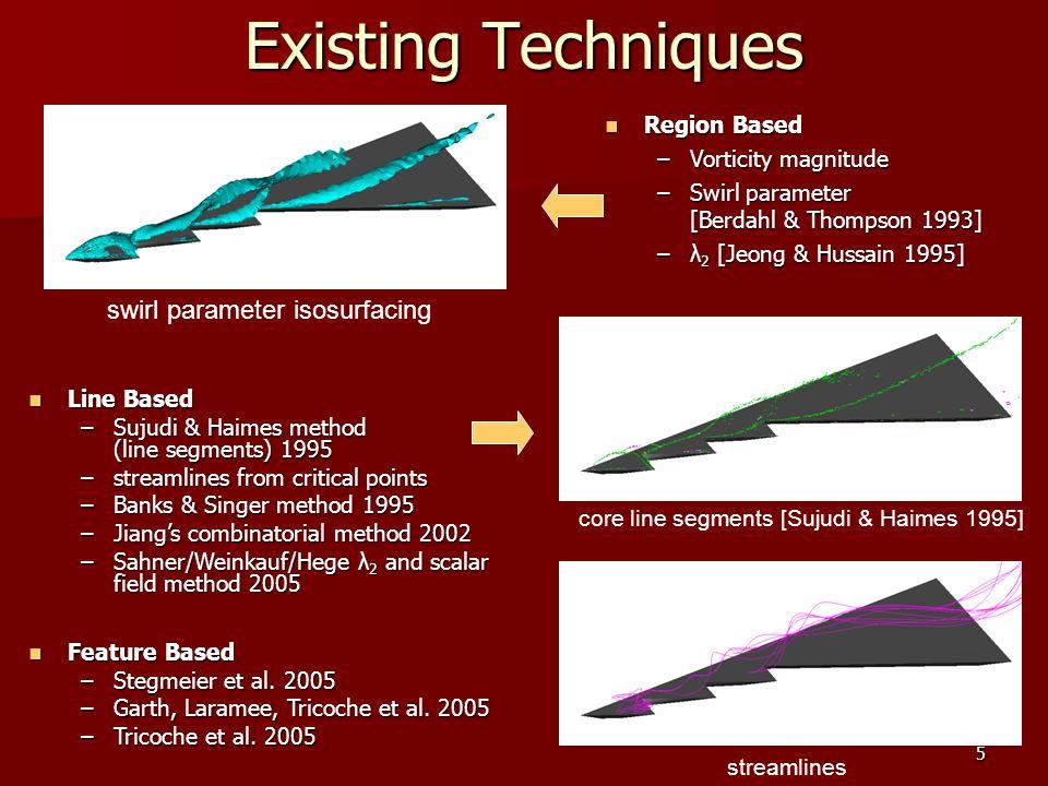 16 Vortex Extent vortex core lines vortex extent surfaces extent is the surface of maximum tangential velocity Dacles-Mariani 1995