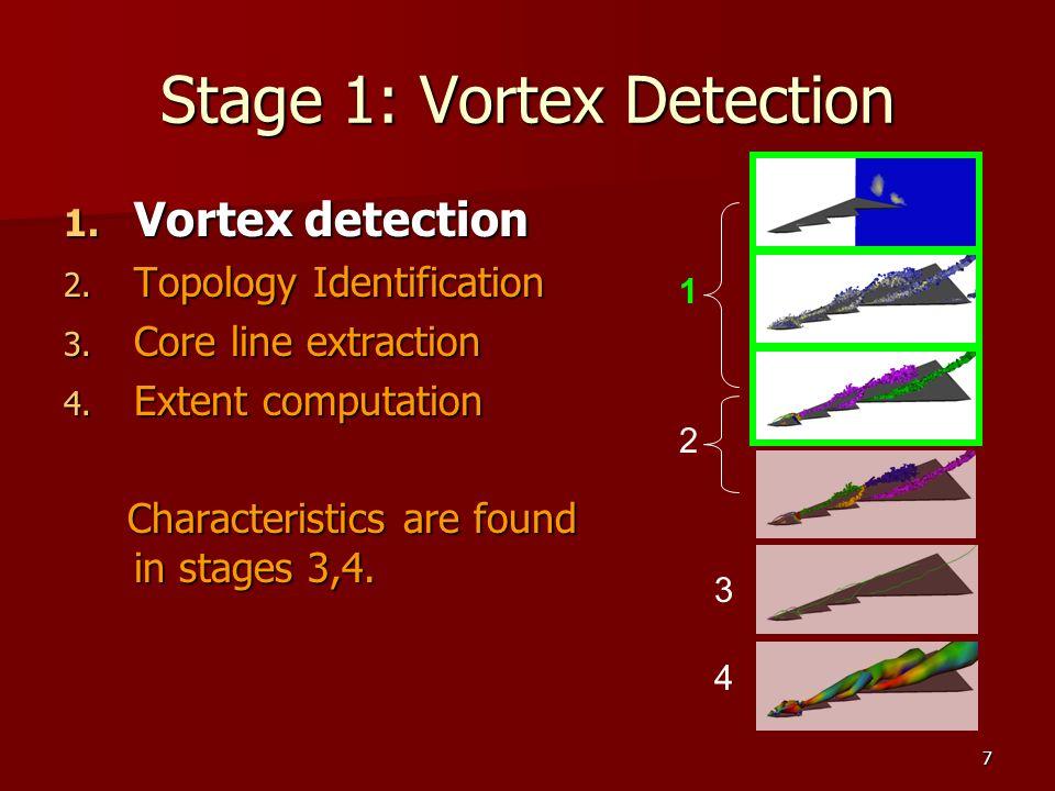 7 Stage 1: Vortex Detection 1. Vortex detection 2.