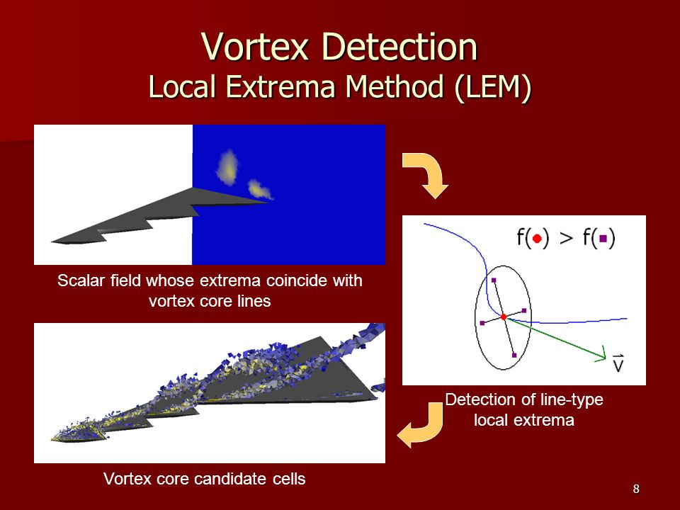 9 Vortex Detection: Aggregation low level data (candidate cells) high level data (aggregates) Aggregation moves the level of abstraction from mesh data towards feature data.