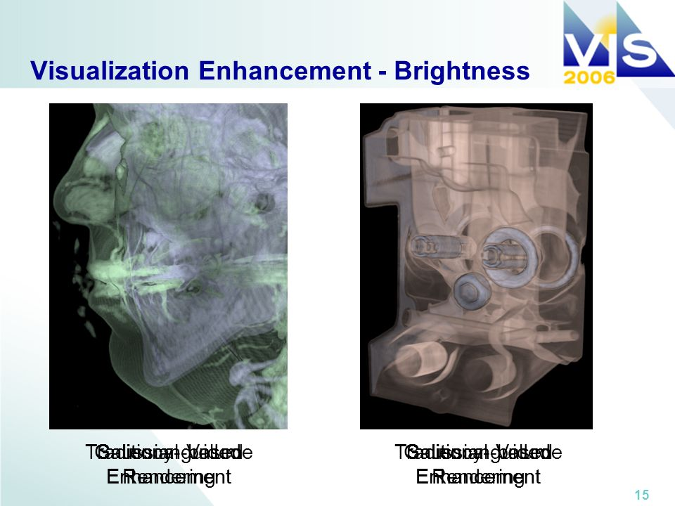 15 Visualization Enhancement - Brightness Traditional Volume Rendering Gaussian-based Enhancement Saliency-guided Enhancement Traditional Volume Rendering Gaussian-based Enhancement Saliency-guided Enhancement