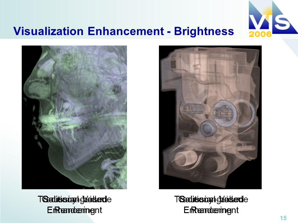 15 Visualization Enhancement - Brightness Traditional Volume Rendering Gaussian-based Enhancement Saliency-guided Enhancement Traditional Volume Rende