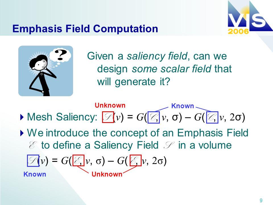 9 Emphasis Field Computation Mesh Saliency: S ( v ) = G ( C, v, σ) – G ( C, v, 2 σ) We introduce the concept of an Emphasis Field E to define a Salien