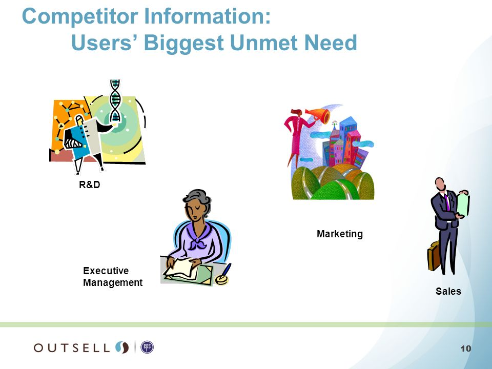 10 Competitor Information: Users Biggest Unmet Need Marketing R&D Executive Management Sales