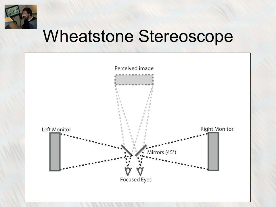 Wheatstone Stereoscope