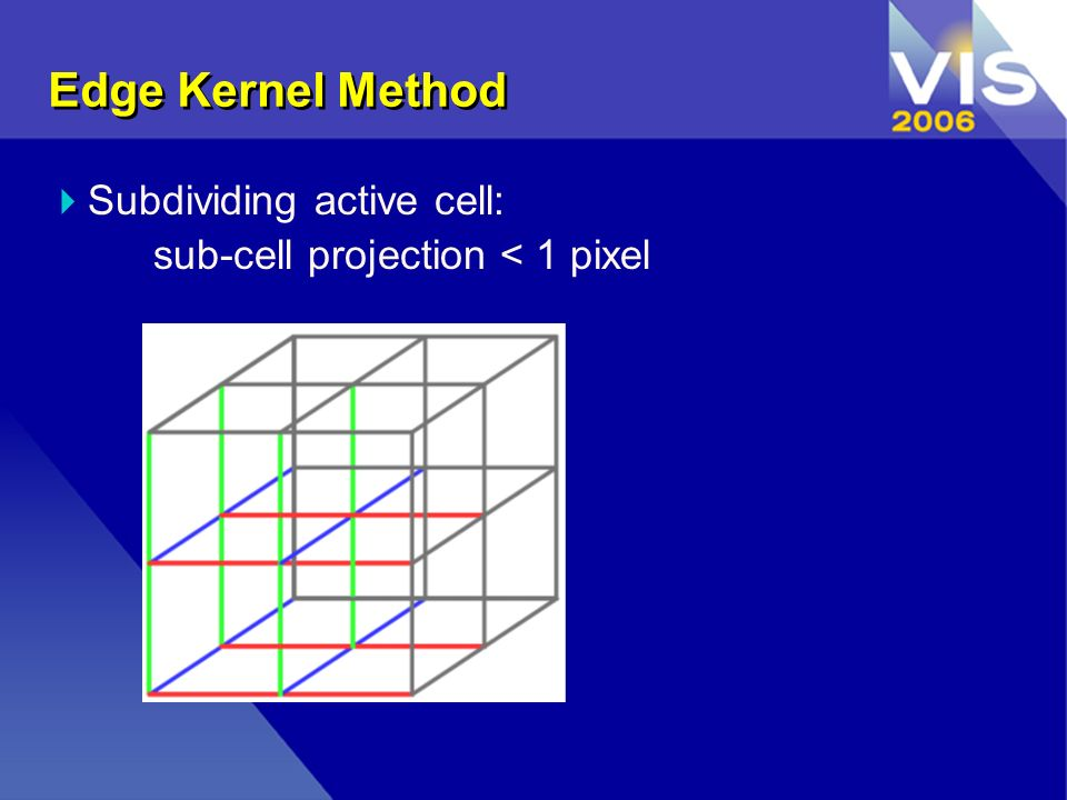 Edge Kernel Method Subdividing active cell: sub-cell projection < 1 pixel