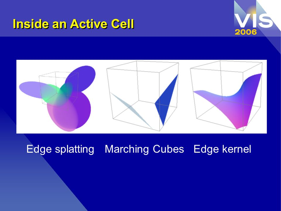 Edge splatting Marching Cubes Edge kernel Inside an Active Cell