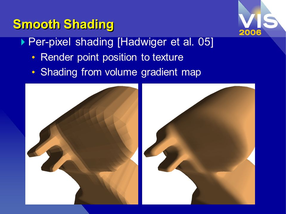 Smooth Shading Per-pixel shading [Hadwiger et al.
