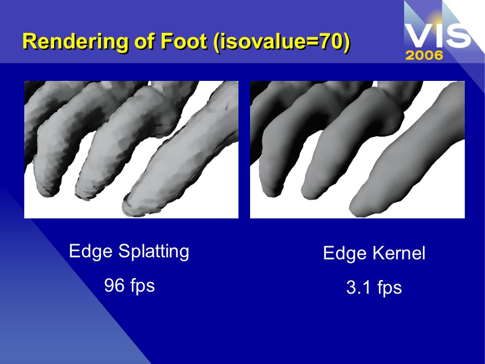 Rendering of Foot (isovalue=70) Edge Splatting 96 fps Edge Kernel 3.1 fps
