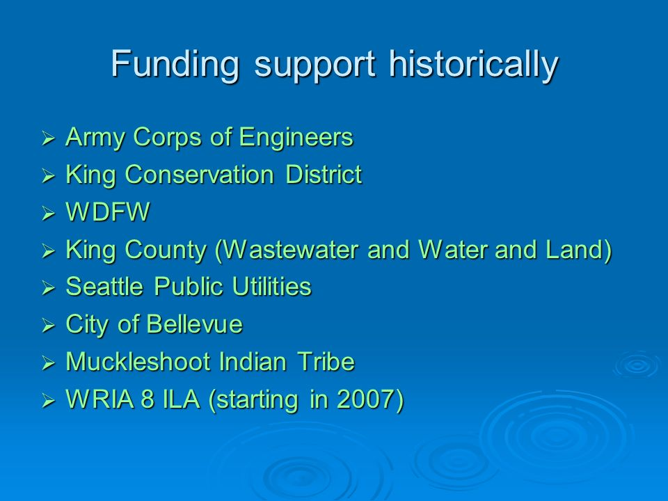 Funding support historically Army Corps of Engineers Army Corps of Engineers King Conservation District King Conservation District WDFW WDFW King Coun