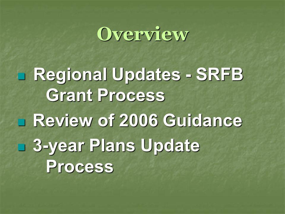 Overview Regional Updates - SRFB Grant Process Regional Updates - SRFB Grant Process Review of 2006 Guidance Review of 2006 Guidance 3-year Plans Update Process 3-year Plans Update Process