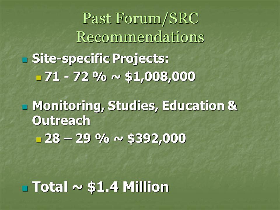 Past Forum/SRC Recommendations Site-specific Projects: Site-specific Projects: 71 - 72 % ~ $1,008,000 71 - 72 % ~ $1,008,000 Monitoring, Studies, Education & Outreach Monitoring, Studies, Education & Outreach 28 – 29 % ~ $392,000 28 – 29 % ~ $392,000 Total ~ $1.4 Million Total ~ $1.4 Million