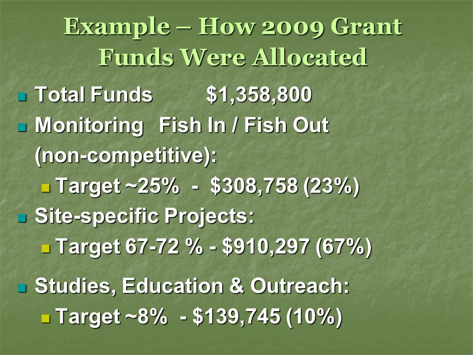 Example – How 2009 Grant Funds Were Allocated Total Funds $1,358,800 Total Funds $1,358,800 Monitoring Fish In / Fish Out Monitoring Fish In / Fish Out(non-competitive): Target ~25% - $308,758 (23%) Target ~25% - $308,758 (23%) Site-specific Projects: Site-specific Projects: Target % - $910,297 (67%) Target % - $910,297 (67%) Studies, Education & Outreach: Studies, Education & Outreach: Target ~8% - $139,745 (10%) Target ~8% - $139,745 (10%)