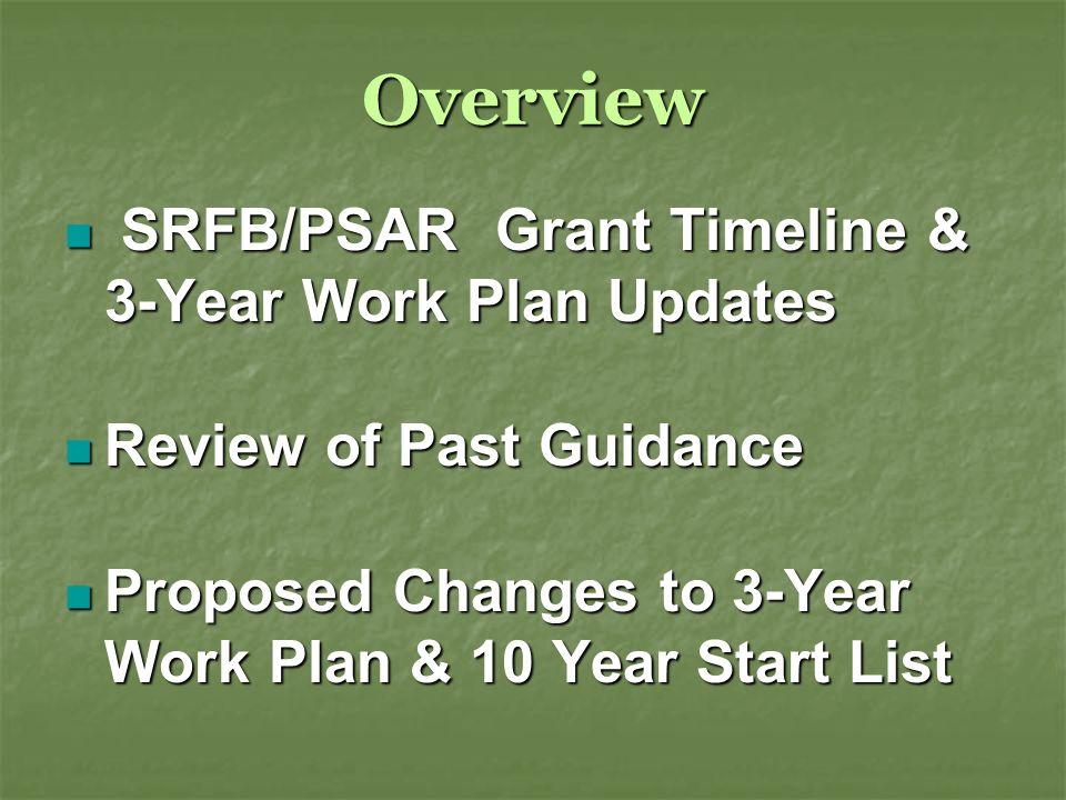 Overview SRFB/PSAR Grant Timeline & 3-Year Work Plan Updates SRFB/PSAR Grant Timeline & 3-Year Work Plan Updates Review of Past Guidance Review of Past Guidance Proposed Changes to 3-Year Work Plan & 10 Year Start List Proposed Changes to 3-Year Work Plan & 10 Year Start List