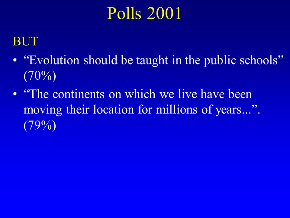 Polls 2001 BUT Evolution should be taught in the public schools (70%) The continents on which we live have been moving their location for millions of years....