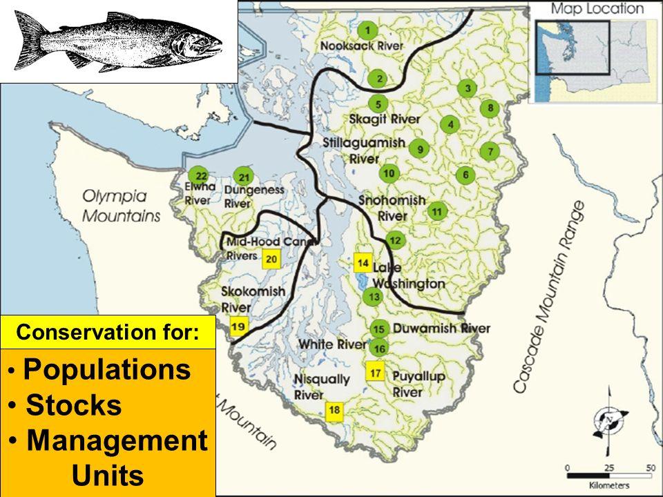 Populations Stocks Management Units Conservation for:
