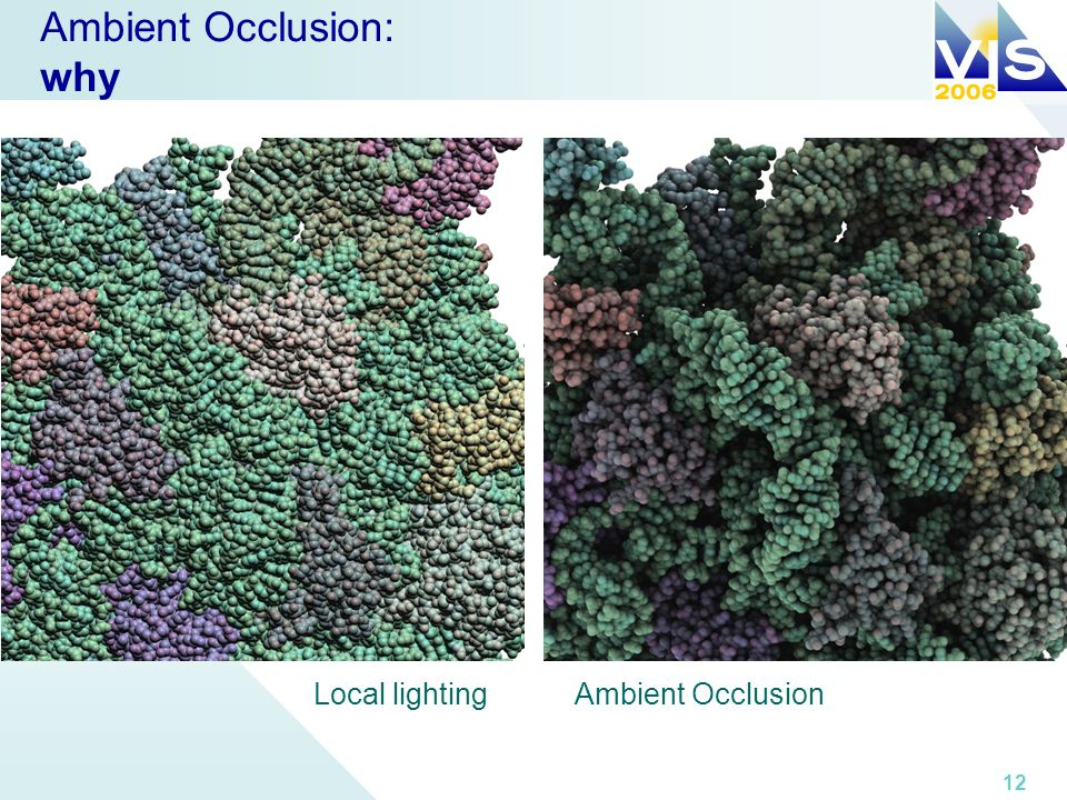 12 Ambient Occlusion: why Local lightingAmbient Occlusion