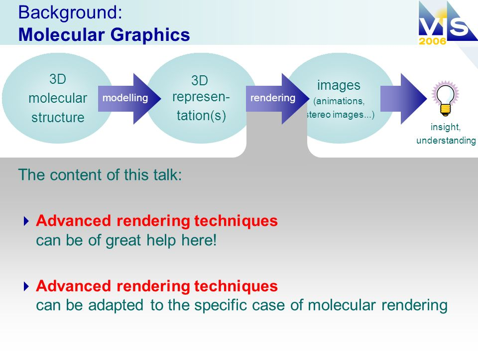 5 Background: Molecular Graphics insight, understanding images (animations, stereo images...) The content of this talk: Advanced rendering techniques