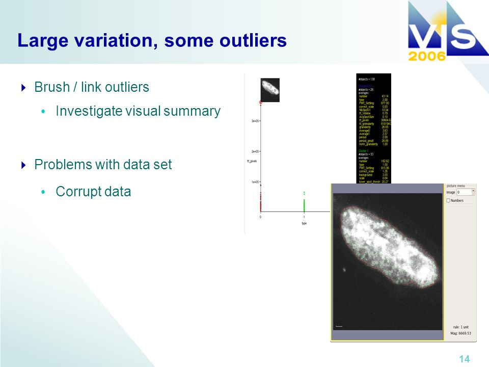 14 Large variation, some outliers Brush / link outliers Investigate visual summary Problems with data set Corrupt data