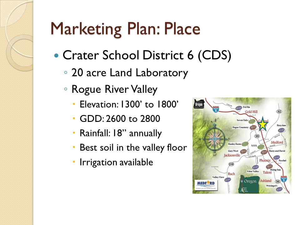 Marketing Plan: Place Crater School District 6 (CDS) 20 acre Land Laboratory Rogue River Valley Elevation: 1300 to 1800 GDD: 2600 to 2800 Rainfall: 18
