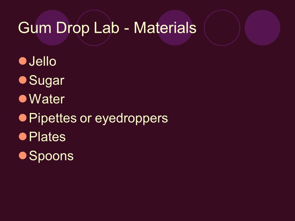 Gum Drop Lab - Materials Jello Sugar Water Pipettes or eyedroppers Plates Spoons