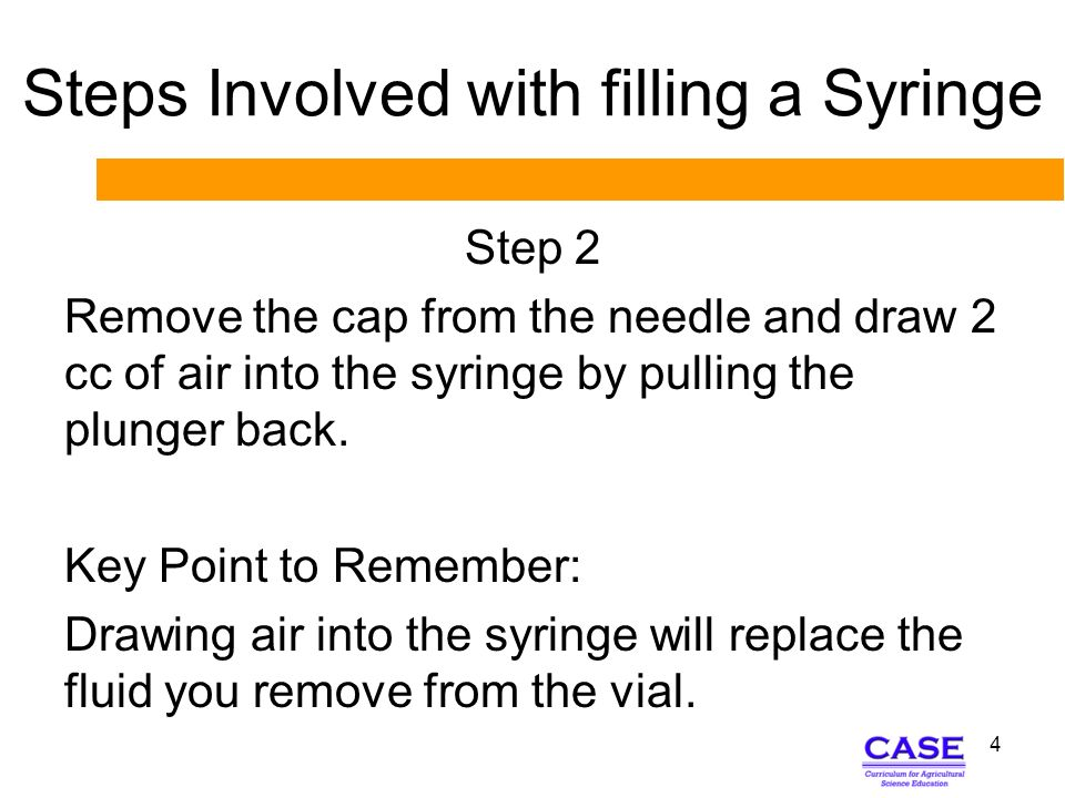 Steps Involved with filling a Syringe Step 2 Remove the cap from the needle and draw 2 cc of air into the syringe by pulling the plunger back. Key Poi
