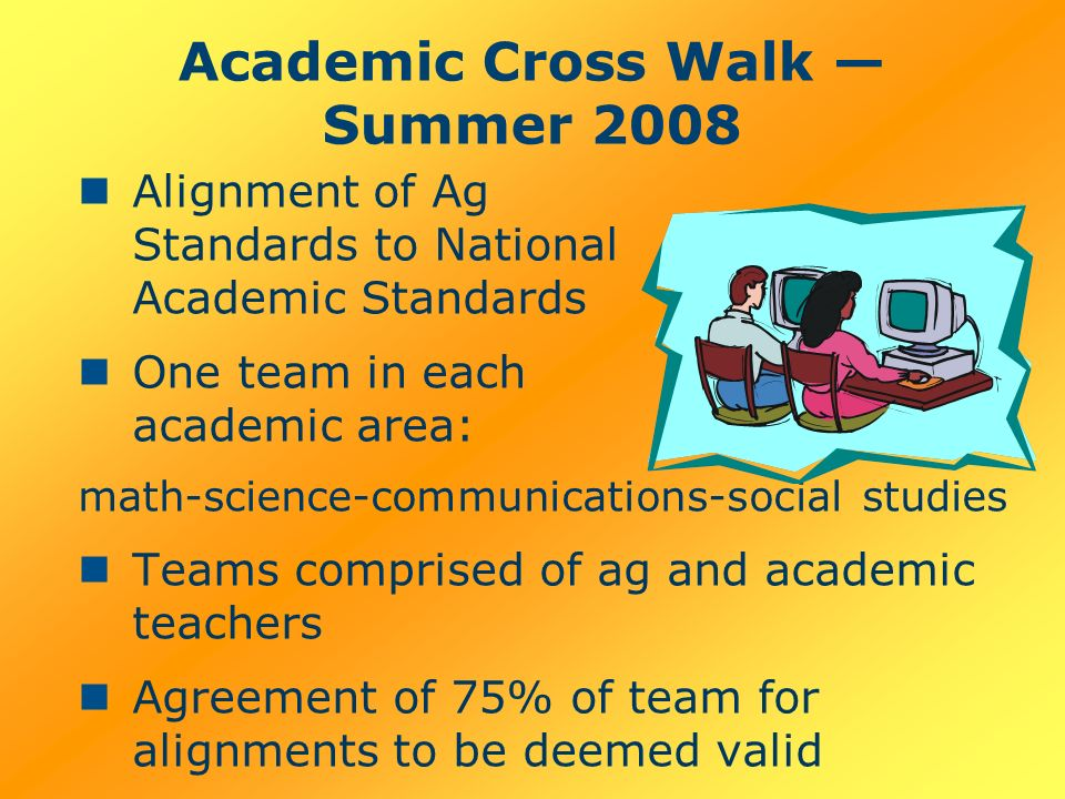 Academic Cross Walk Summer 2008 Alignment of Ag Standards to National Academic Standards One team in each academic area: math-science-communications-social studies Teams comprised of ag and academic teachers Agreement of 75% of team for alignments to be deemed valid