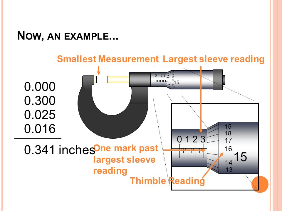 S TEPS TO R EADING A MICROMETER Lightly tighten on object. Determine smallest measurement when micrometer is closed. Find largest visible number on sl