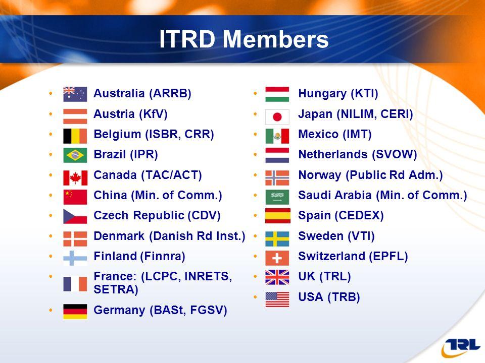 ITRD Members Australia (ARRB) Austria (KfV) Belgium (ISBR, CRR) Brazil (IPR) Canada (TAC/ACT) China (Min. of Comm.) Czech Republic (CDV) Denmark (Dani