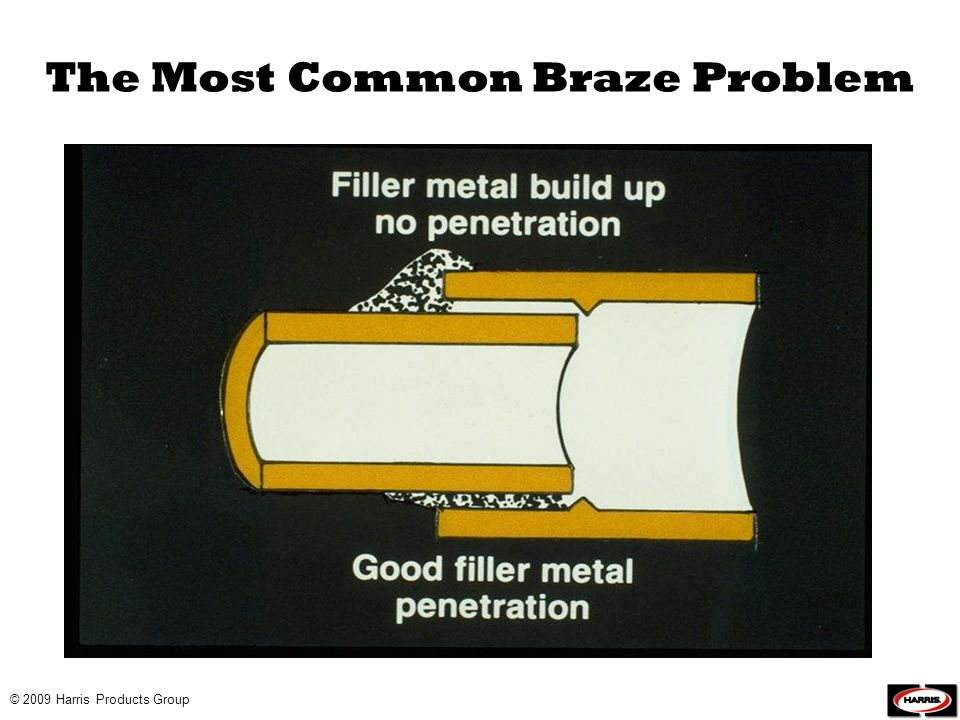 © 2009 Harris Products Group The Most Common Braze Problem