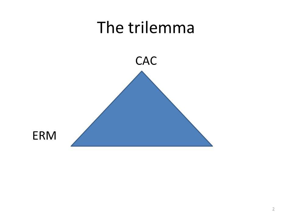 The trilemma CAC ERM 2