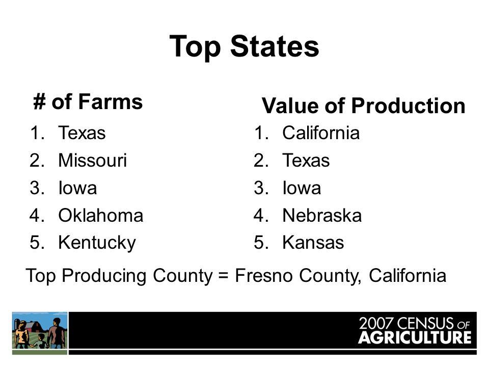 Top States 1.Texas 2.Missouri 3.Iowa 4.Oklahoma 5.Kentucky 1.California 2.Texas 3.Iowa 4.Nebraska 5.Kansas Top Producing County = Fresno County, California # of Farms Value of Production