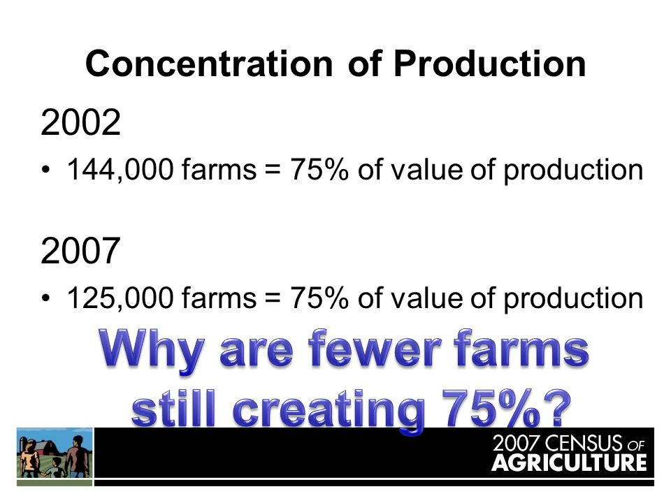 Concentration of Production 2002 144,000 farms = 75% of value of production 2007 125,000 farms = 75% of value of production