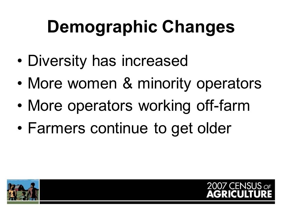Demographic Changes Diversity has increased More women & minority operators More operators working off-farm Farmers continue to get older