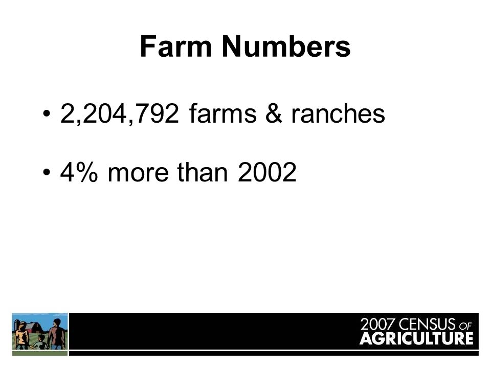 Farm Numbers 2,204,792 farms & ranches 4% more than 2002