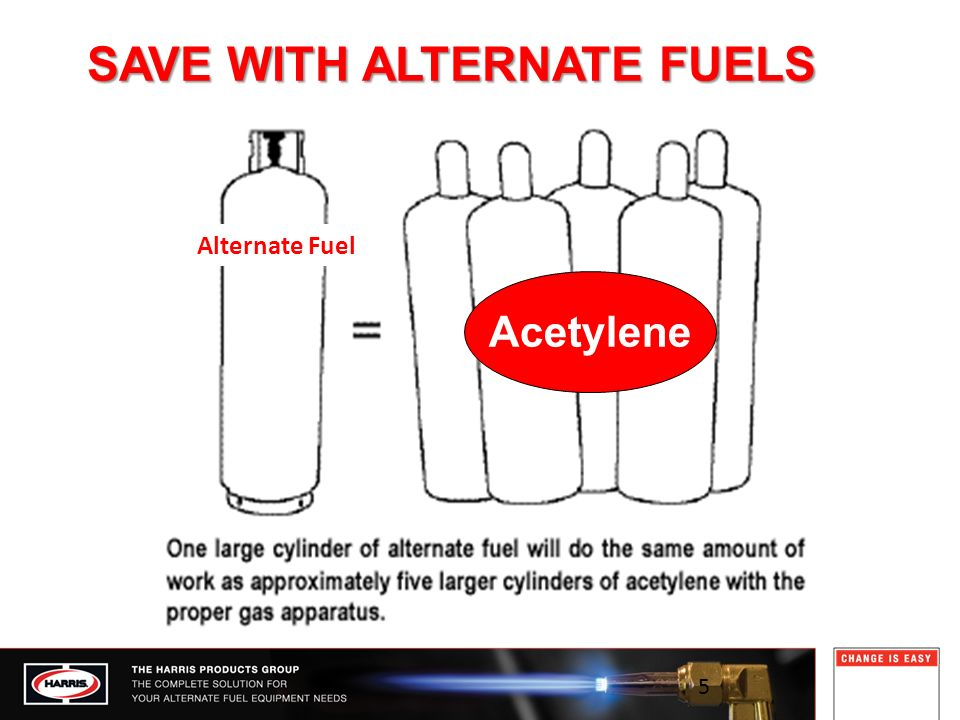 SAVE WITH ALTERNATE FUELS Acetylene Alternate Fuel 5