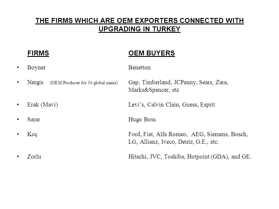 THE FIRMS WHICH ARE OEM EXPORTERS CONNECTED WITH UPGRADING IN TURKEY FIRMSOEM BUYERS BoynerBenetton Nergis (OEM Producer for 34 global name) Gap, Timberland, JCPenny, Sears, Zara, Marks&Spencer, etc Erak (Mavi)Levis, Calvin Clain, Guess, Esprit SararHugo Boss KoçFord, Fiat, Alfa Romeo, AEG, Siemens, Bosch, LG, Allianz, Iveco, Deutz, G.E., etc.
