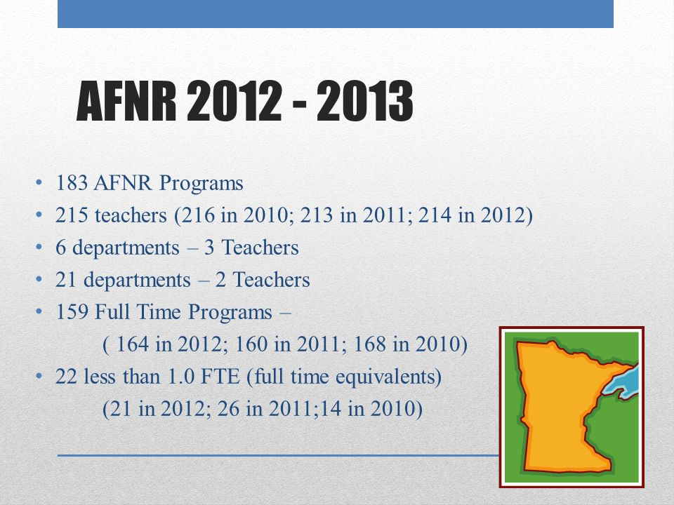 AFNR AFNR Programs 215 teachers (216 in 2010; 213 in 2011; 214 in 2012) 6 departments – 3 Teachers 21 departments – 2 Teachers 159 Full Time Programs – ( 164 in 2012; 160 in 2011; 168 in 2010) 22 less than 1.0 FTE (full time equivalents) (21 in 2012; 26 in 2011;14 in 2010)
