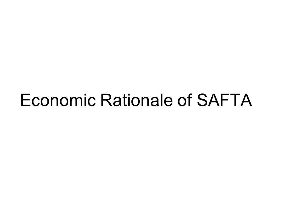 Economic Rationale of SAFTA