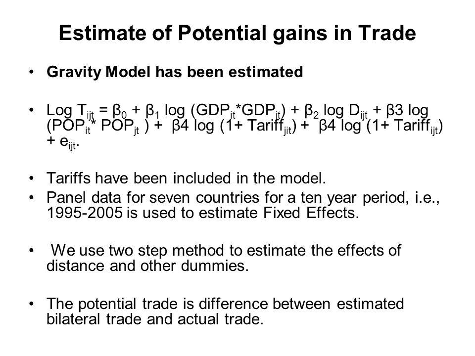 Estimate of Potential gains in Trade Gravity Model has been estimated Log T ijt = β 0 + β 1 log (GDP it *GDP jt ) + β 2 log D ijt + β3 log (POP it * P