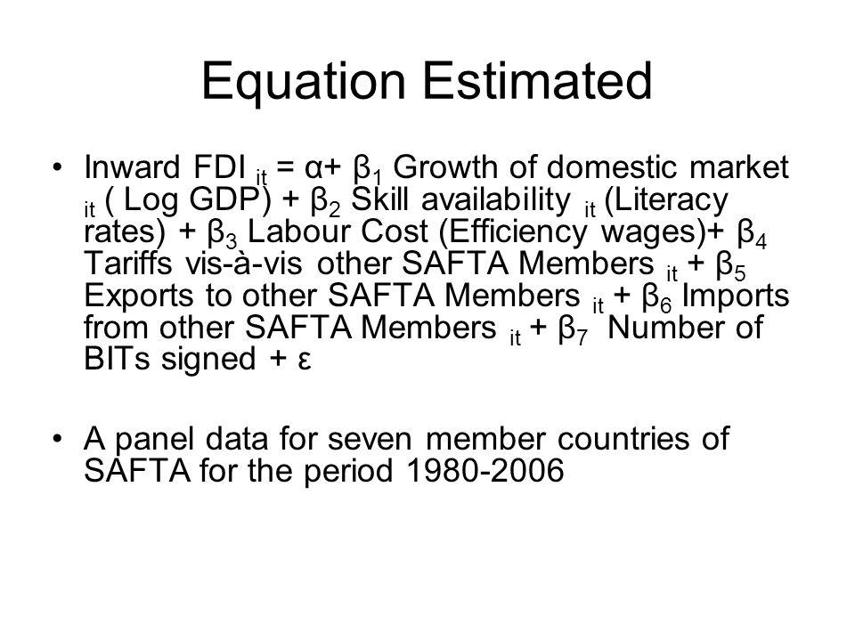Equation Estimated Inward FDI it = α+ β 1 Growth of domestic market it ( Log GDP) + β 2 Skill availability it (Literacy rates) + β 3 Labour Cost (Effi