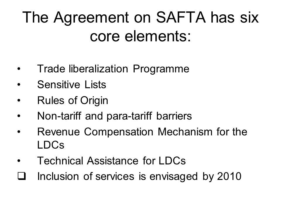 Does SAFTA make an Economic Sense.