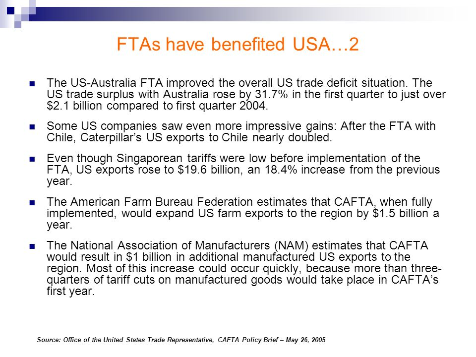 FTAs have benefited USA…2 The US-Australia FTA improved the overall US trade deficit situation. The US trade surplus with Australia rose by 31.7% in t