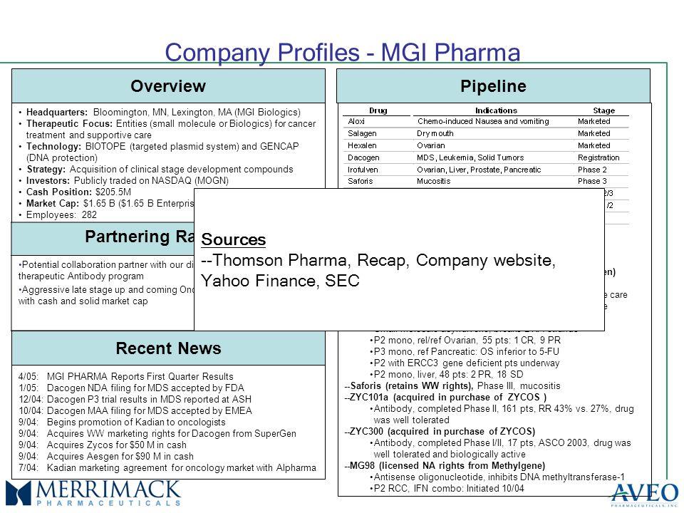 Company Profiles - MGI Pharma Overview Headquarters: Bloomington, MN, Lexington, MA (MGI Biologics) Therapeutic Focus: Entities (small molecule or Bio
